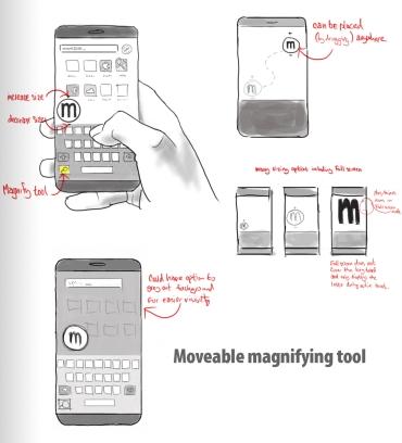 keyboard-magnifying-2